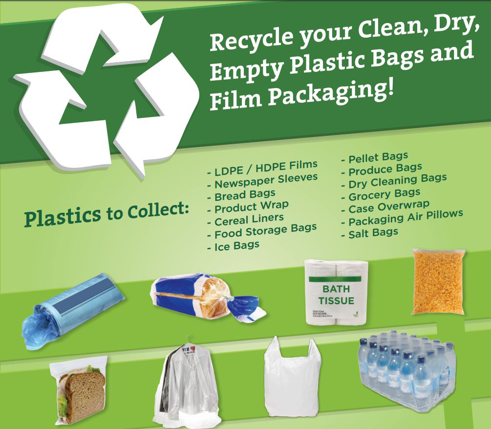 Image result for trex recycles